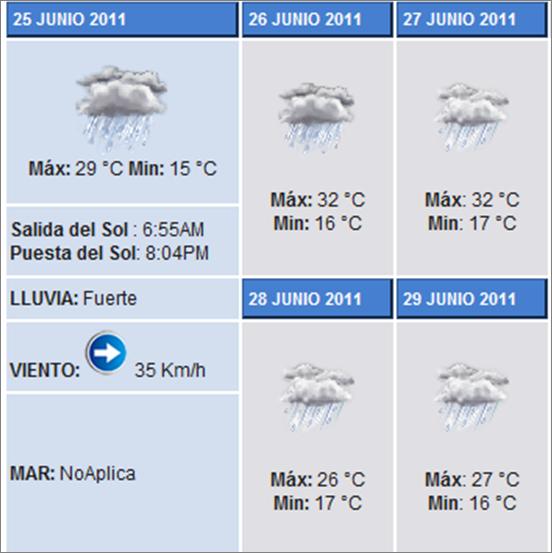 Clima 25 junio