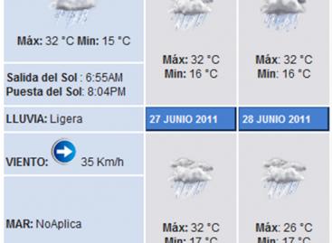 Pronóstico del Servicio Meteorológico Nacional