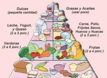 La pirámide nutricional es una guía para una vida saludable, recomienda el IMSS