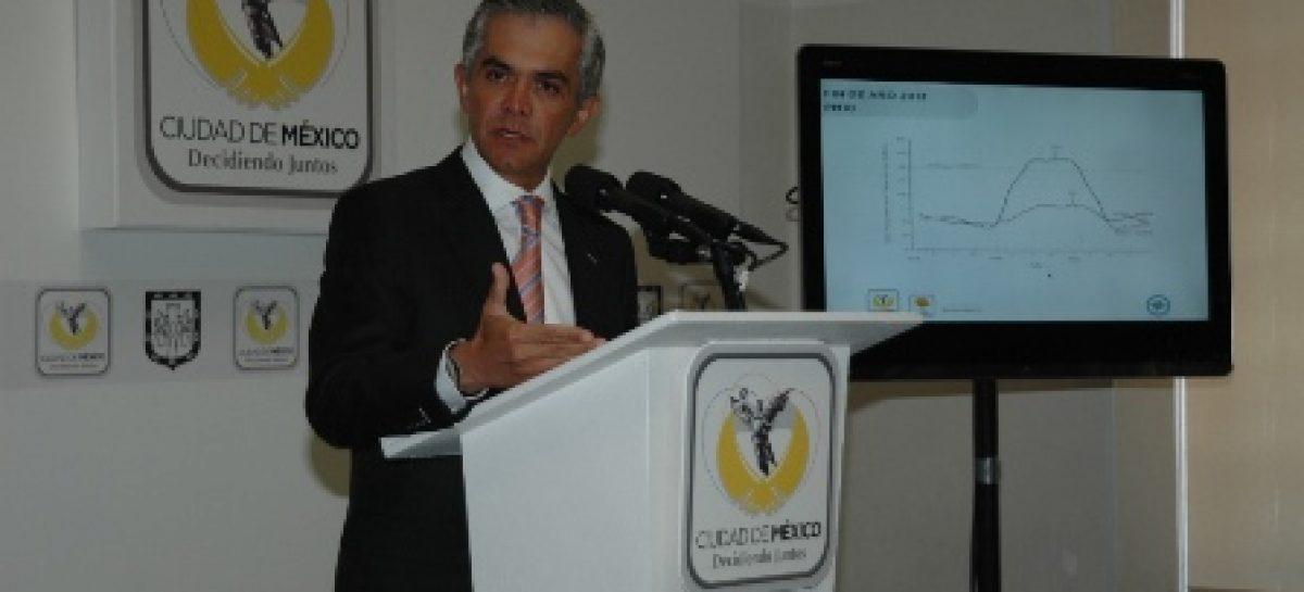 Aplicarán subsidios y beneficios fiscales a población vulnerable, empresas e instituciones de asistencia en el DF