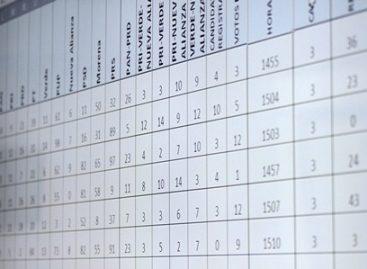 Realiza IEEPCO simulacros del SIJE y del Conteo Rápido para elecciones en Oaxaca