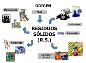 Solicita Congreso de la Unión intensificar campañas para el manejo de residuos sólidos