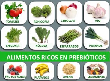 Consumir con regularidad suplementos alimenticios puede prevenir enfermedades