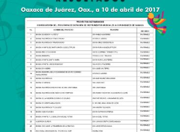 Más de dos millones de pesos en instrumentos para agrupaciones musicales de Oaxaca