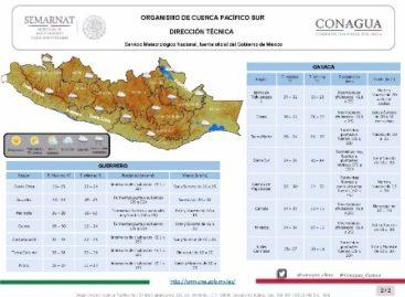 Pronostican tormentas torrenciales en las próximas horas en Oaxaca: CONAGUA
