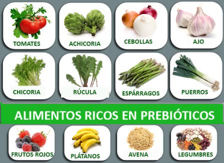 Consumir con regularidad suplementos alimenticios