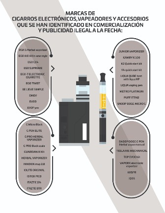 Alerta Servicios de Salud de Oaxaca sobre efectos letales del cigarrillo electrónico