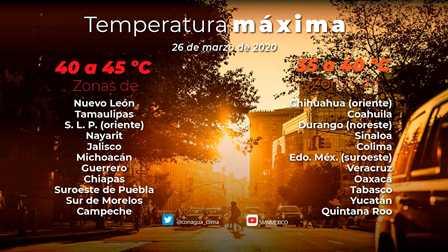 Prevén temperaturas superiores a 35 grados Celsius en 23 entidades de México