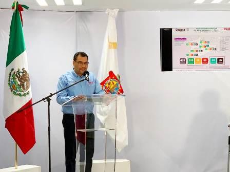 Notifica Servicios de Salud de Oaxaca 56 pacientes positivos de Covid-19 y la sexta defunción
